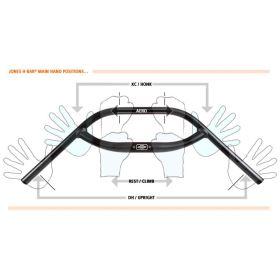 Řidítka Jones Aluminium Loop710